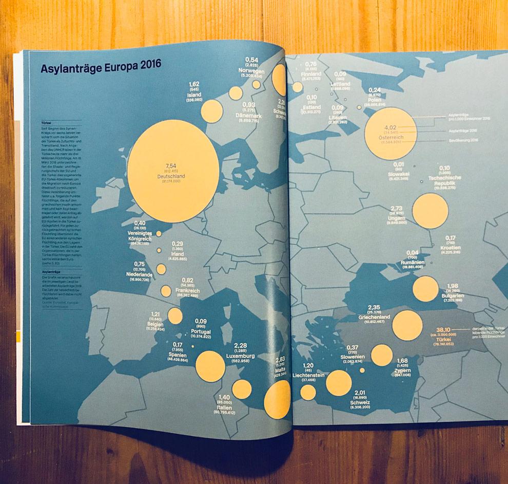 StadtBauwelt 212: Exil Europa Infografiken