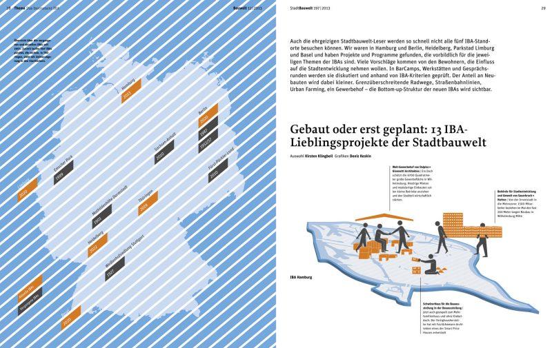 Infografiken für Stadt Bauwelt – Architektur Magazin // Themen: demografischer Wandel, Städtebau, Stadtentwicklung, Stadtkultur