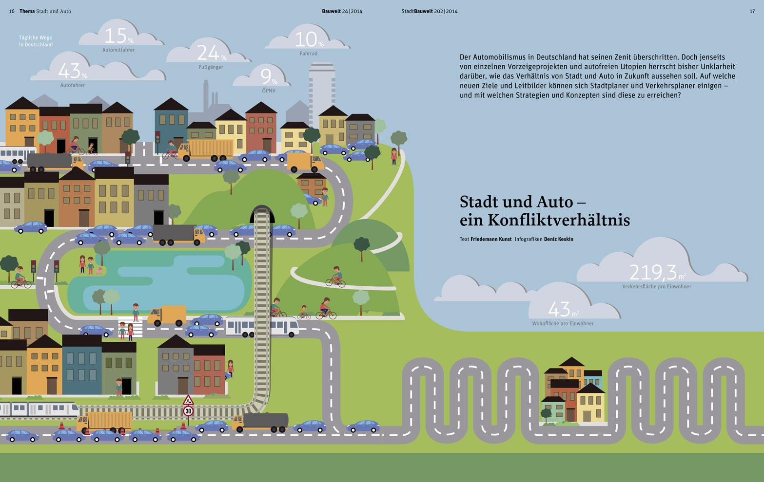 Stadtbauwelt: Stadt und Auto in Infografiken
