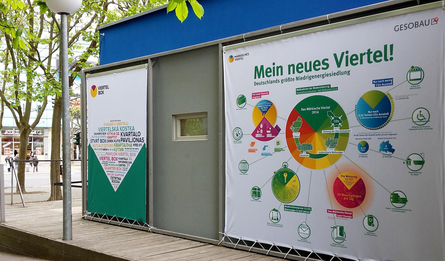 Gesobau – 50 Jahre Märkisches Viertel - Ausstellung