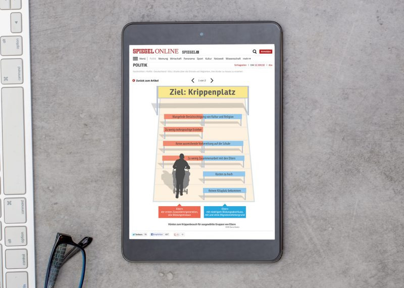 SVR Infografik – Hürdenlauf zur Kita // in Spiegel online